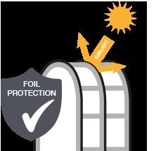 Schutz von Kunststofffolien gegen vorzeitigen Verschleiß