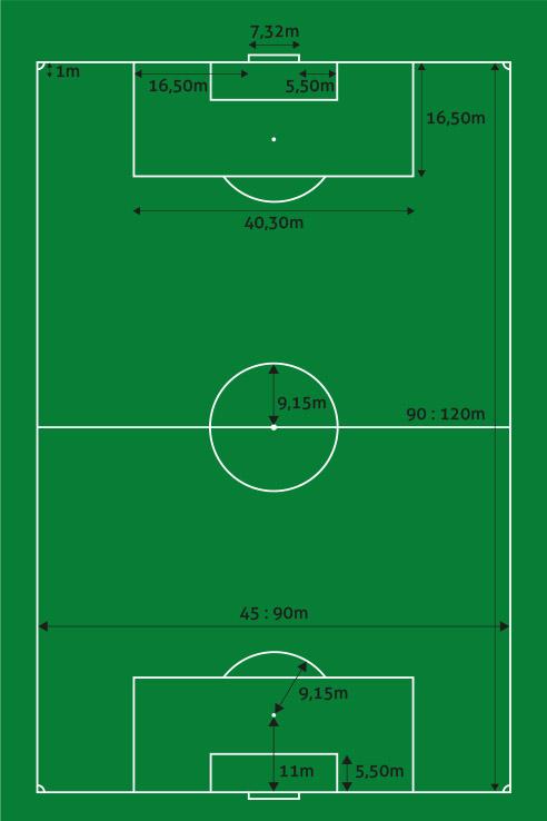 Dimensions pour traçage terrain football