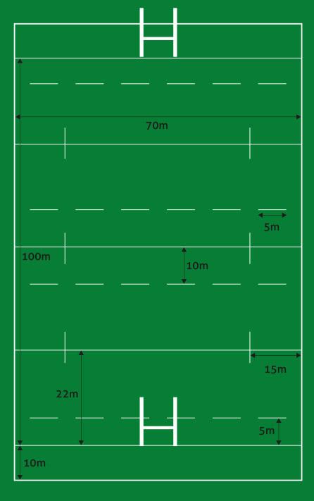 Dimensions pour traçage terrain de rugby